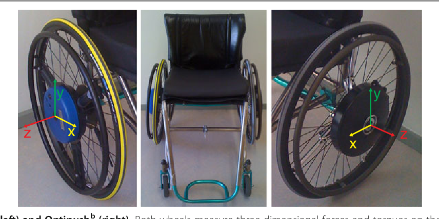 Pdf Variability In Bimanual Wheelchair Propulsion Consistency Of Two Instrumented Wheels During Handrim Wheelchair Propulsion On A Motor Driven Treadmill Semantic Scholar