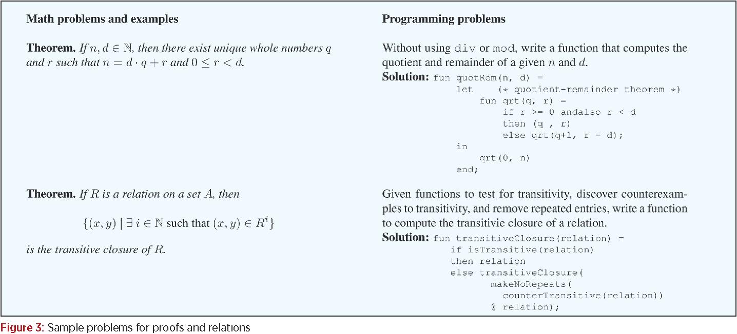 Functional programming as a discrete mathematics topic   Semantic Scholar