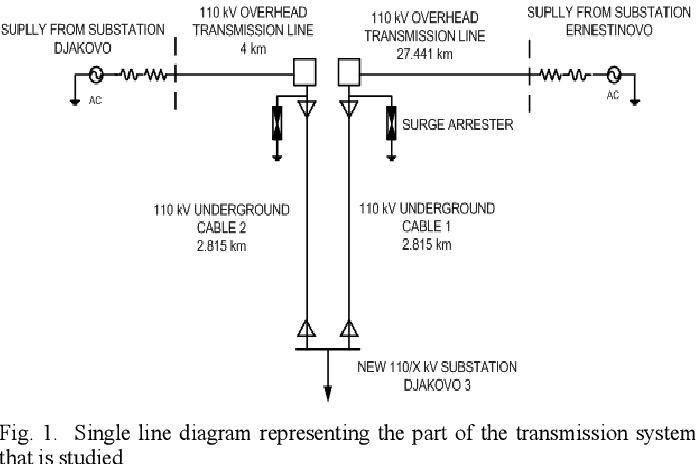 Figure 3 from Simulation of lightning transients on 110 kV