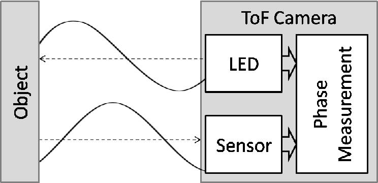 figure 1.3