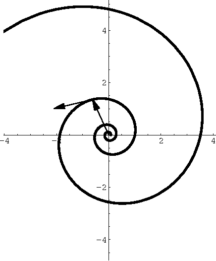 Figure 12 from DIFFERENTIAL GEOMETRY OF CURVES AND SURFACES