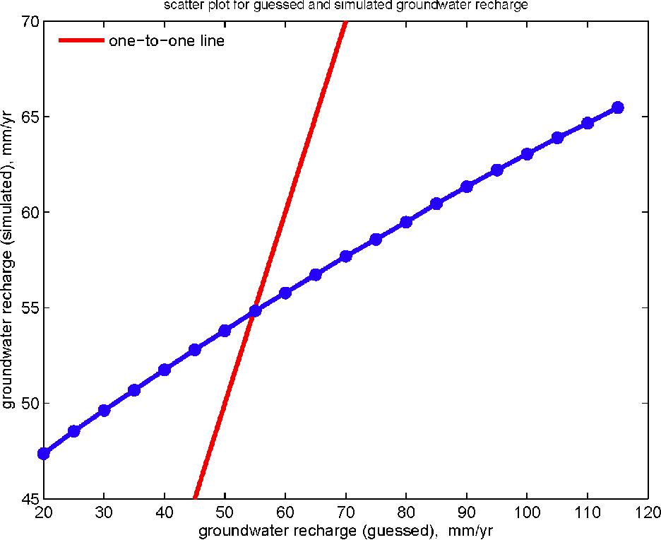 PDF] Using satellite-based estimates of evapotranspiration