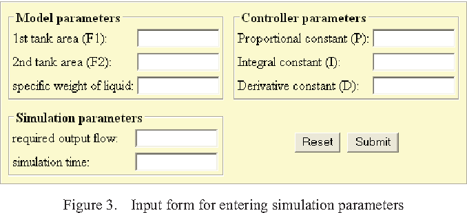 Figure 3 from Using SciLab for building of virtual lab