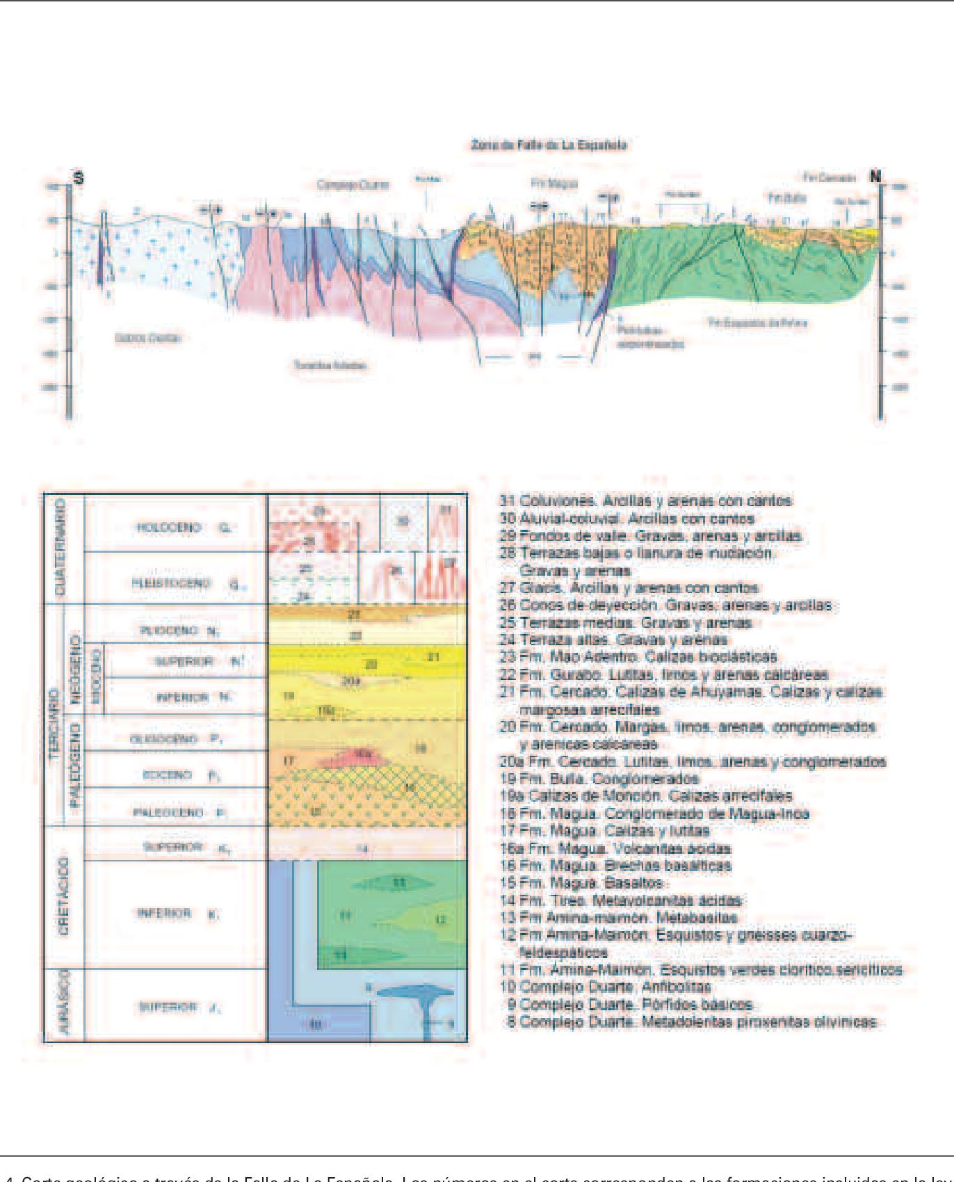 Pdf Geología De La República Dominicana De La Construcción