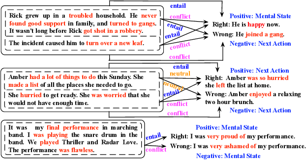 PDF] Story Ending Prediction by Transferable BERT - Semantic