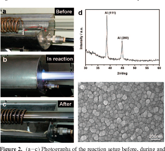 Figure 2 from Metal Al produced by H2 plasma reduction of