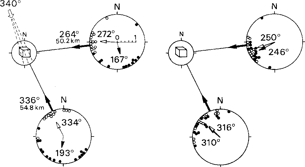 figure 7.25