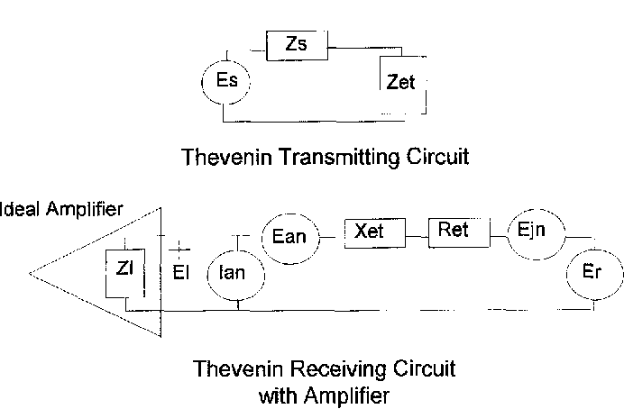 Figure 1 from Calculation of ultrasonic transducer signal-to
