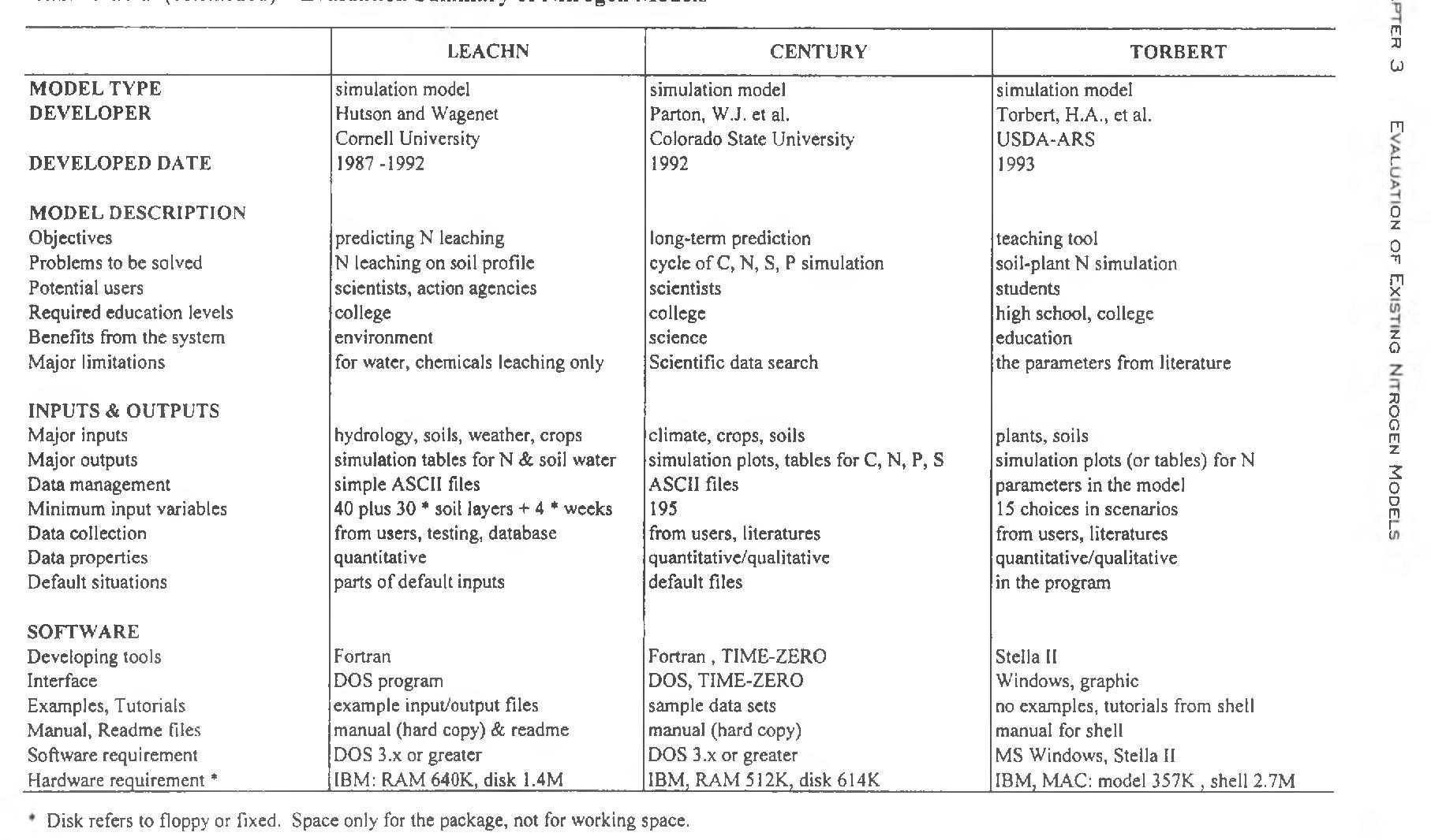 PDF] Management-Oriented Modeling: Optimizing Nitrogen Management ...