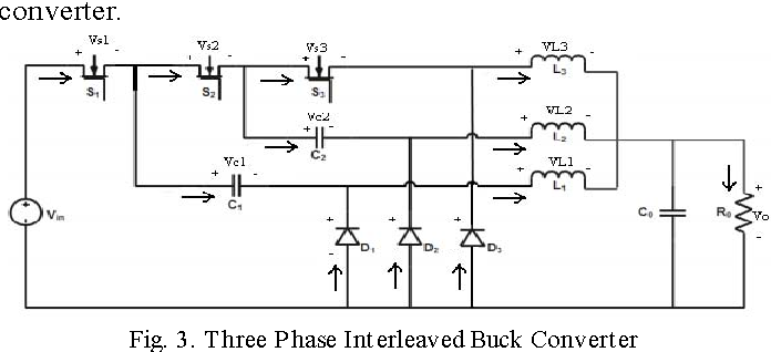 Figure 3 from Investigations on multiphase modified