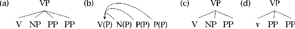 figure 12.5