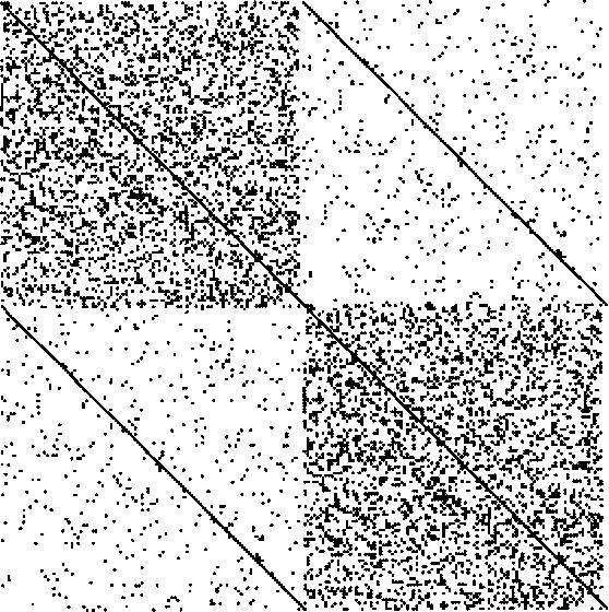 figure 13.4