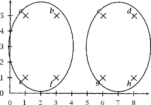 figure 14.7