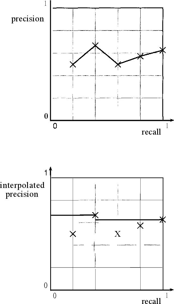 figure 15.2