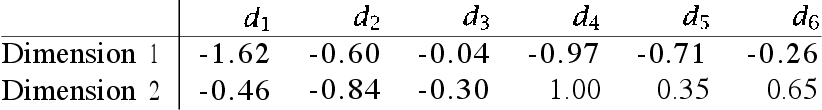 figure 15.11