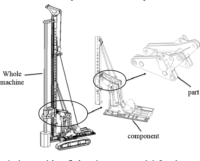 PDF] Transient Analysis of Rotary Drilling Rig in Response