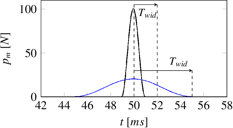 Modal approach for nonlinear vibrations of damped impacted