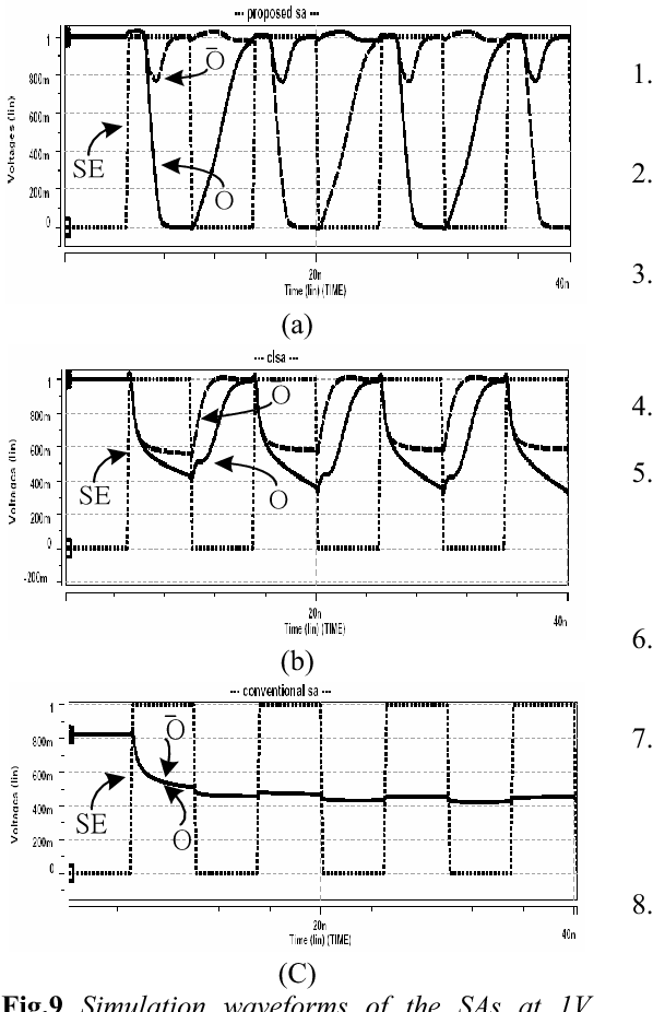 Figure 9 from High performance sense amplifier circuit for ... on