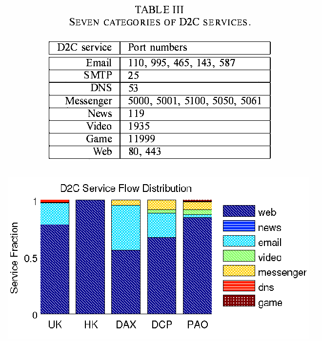 A first look at inter-data center traffic characteristics