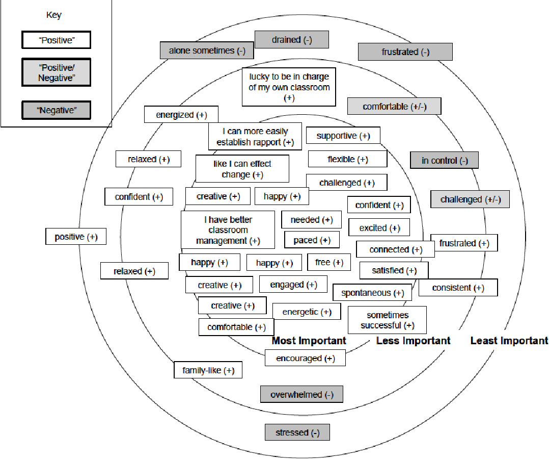 Special Education More Flexible >> Pdf Risk And Resilience In Beginning Special Education