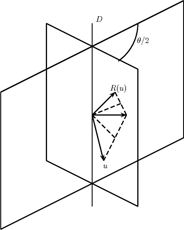 figure 7.4