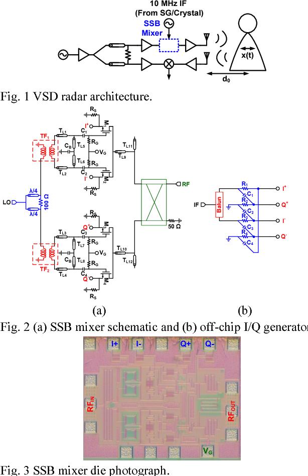 An E-Band Gate-Pump SSB Mixer for Vital Signs Doppler Radar