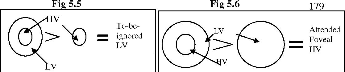 figure 5.19
