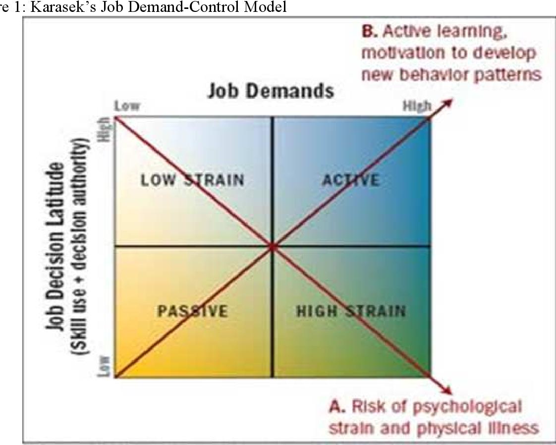 Модели контроля работы девушки работа в мвд