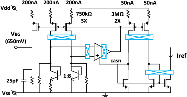 A 665 μW Silicon Photomultiplier-Based NIRS/EEG/EIT