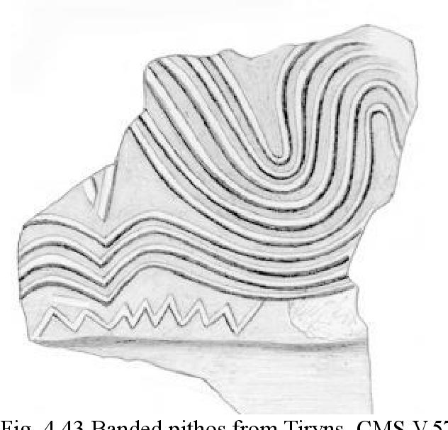 figure 4.43