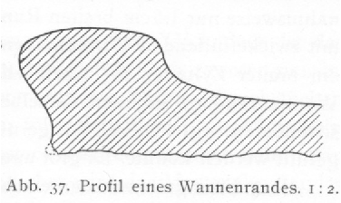 figure 4.84