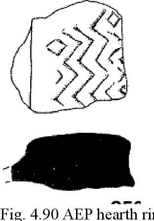 figure 4.90