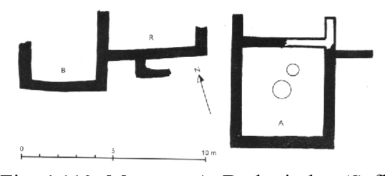 figure 4.110