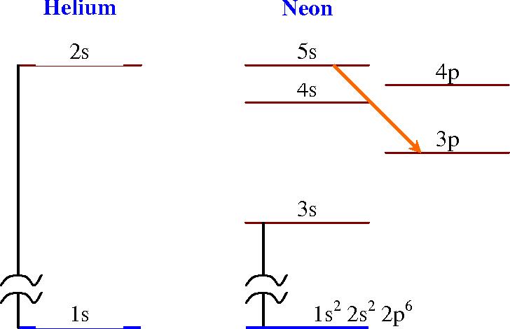 Figure 2 from E  K  A  ADVANCED PHYSICS LABORATORY PHYSICS