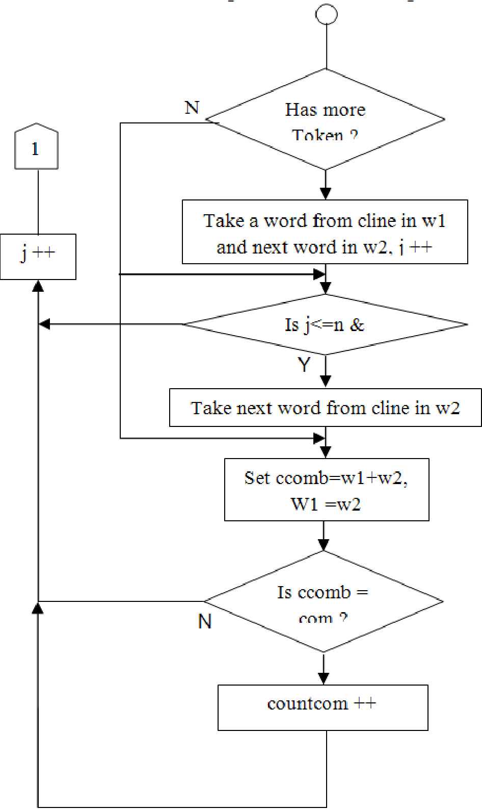 PDF] Syntax Analysis and Machine Translation of Bangla