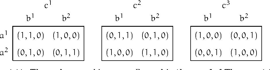 figure 4.11