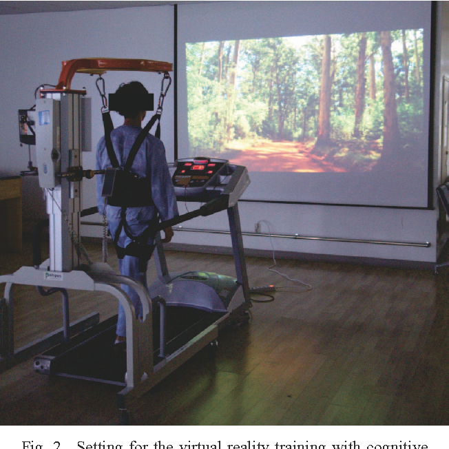 PDF] Virtual Reality Training with Cognitive Load Improves