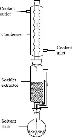 Figure 1 From Antioxidant Activity Of Winter Melon Benincasa Hispida Seeds Using Conventional Soxhlet Extraction Technique Semantic Scholar
