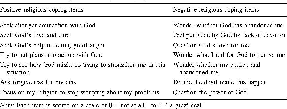 Table 1 from The Effect of Pastoral Care Services on Anxiety