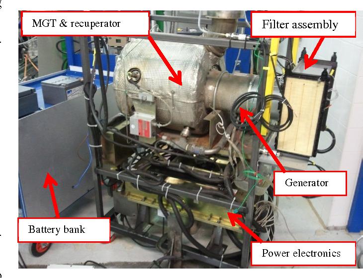 PDF] Micro Gas Turbine Range Extender - Validation