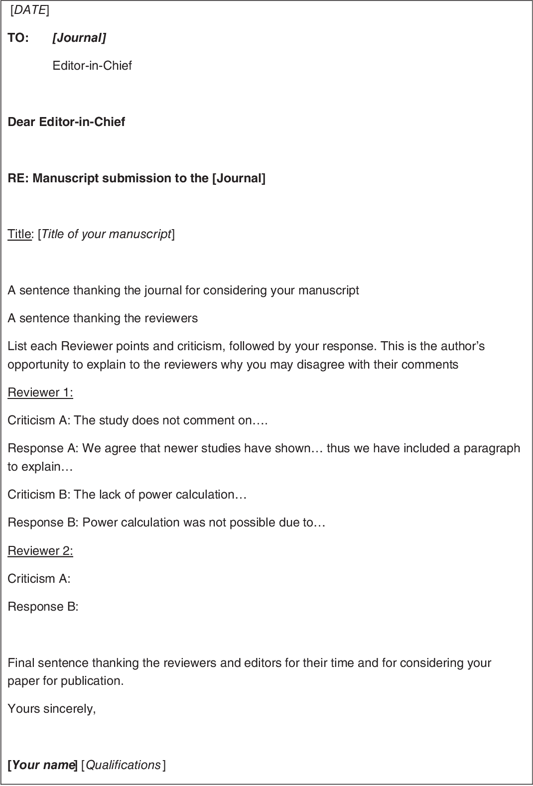 Figure 1 From How To Write A Paper Revising Your Manuscript