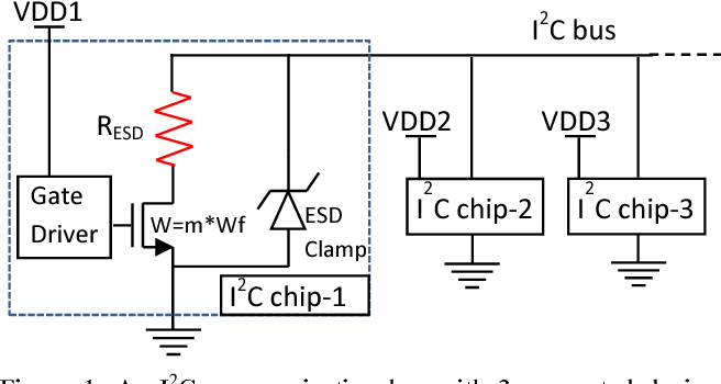 Figure 1 from ESD protection of open-drain I2C using fragile