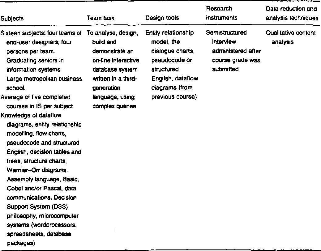 Designing With Dialogue Charts A Qualitative Content Analysis Of End User Designers Experiences With A Software Engineering Design Tool Semantic Scholar