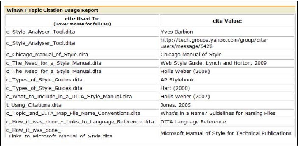 A style guide for authoring documents using DITA   Semantic Scholar