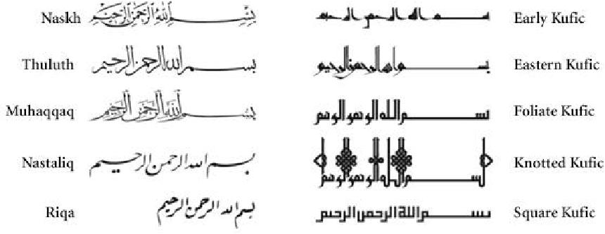Figure 1 from ARABIC CALLIGRAPHY: A COMPUTATIONAL