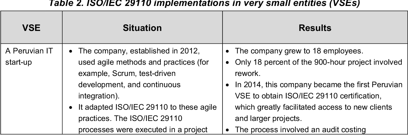 Table 2 from Applying Software Engineering Standards in Very