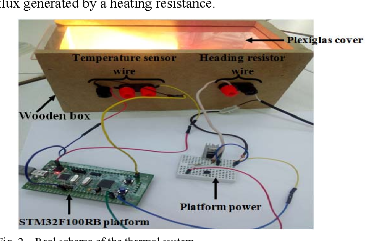 Application of model predictive control for a thermal