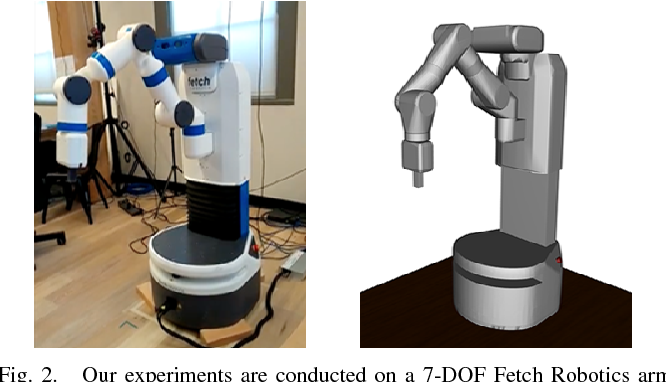Figure 2 from Sim-to-Real Transfer of Robotic Control with