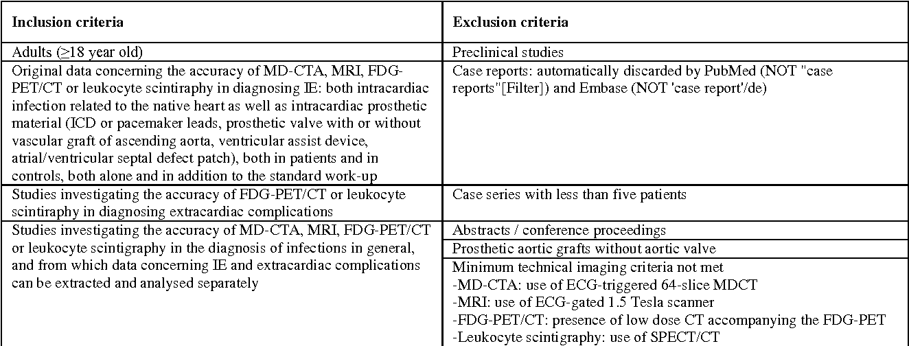 Table 5 from Diagnostic value of imaging in infective