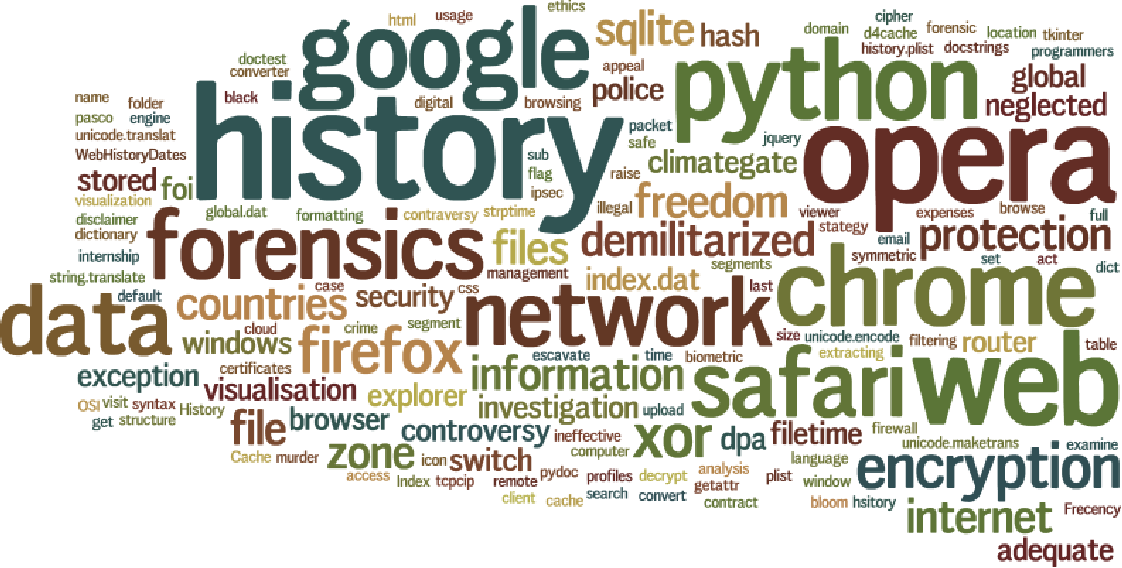 PDF] WEB HISTORY VISUALISATION FOR FORENSIC INVESTIGATIONS | Semantic Scholar